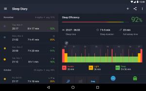 Sleepbetter dashboard. Imagem: Reprodução