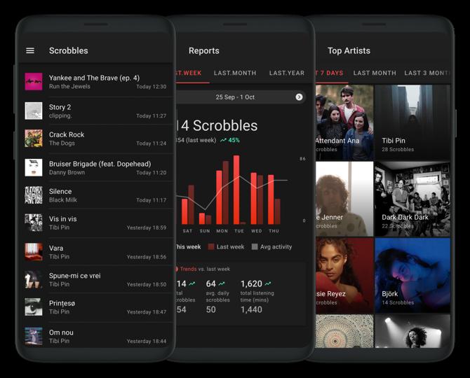 Last.fm: imagem mostra serviço de música que mostra telas do scrooble. Fonte. Divulgação/Last.fm